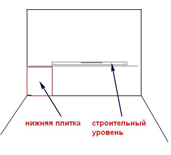 Укладка плитки в ванной на пол и на стены (ФОТО и ВИДЕО)