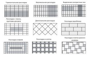 Варианты раскладки плитки
