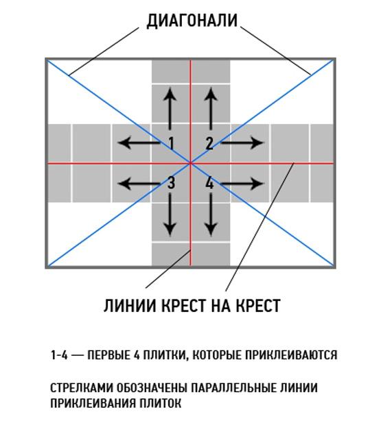 poliestr_ceiling_razmetka