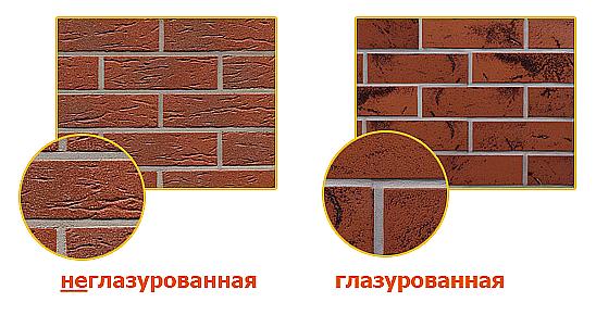 raznitsa-mezhdu-glazurovannoy-i-neglazurovannoy-eramicheskoy-plitkoy