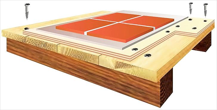 Как положить кафельную плитку на деревянный пол своими руками
