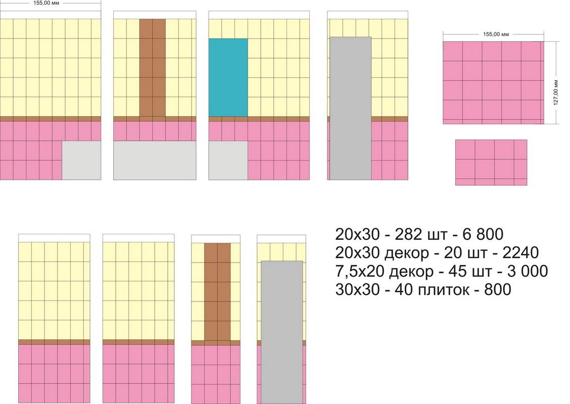 Как правильно рассчитать количество плитки